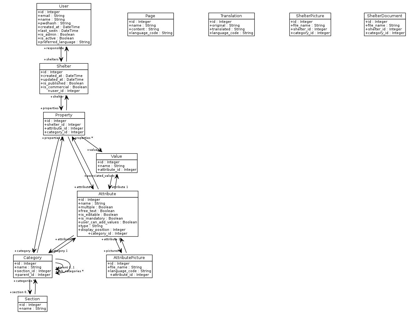 documentation/_static/uml_graph.png
