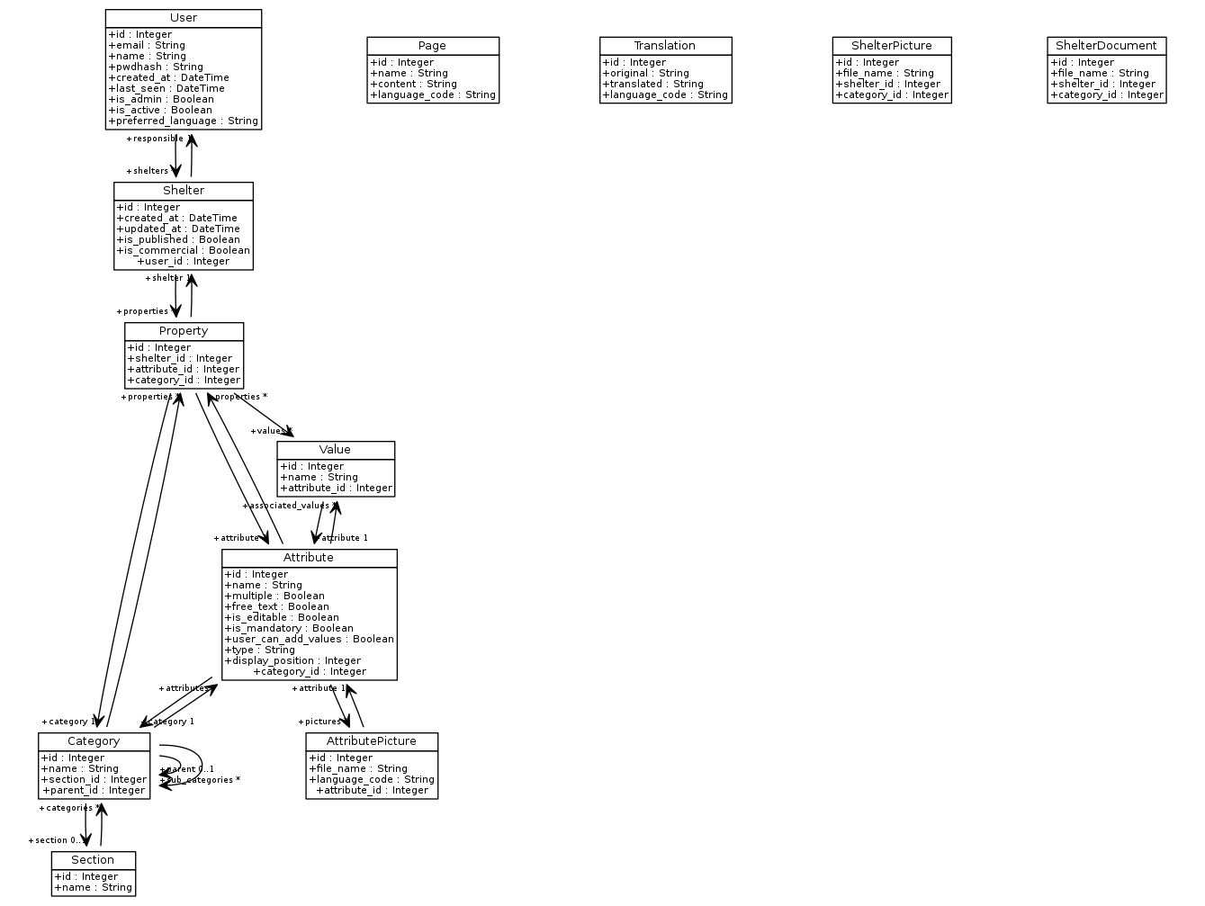 documentation/_static/uml_graph.png